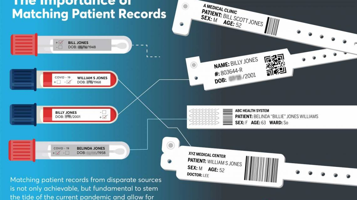 Better patient identification could help fight the coronavirus